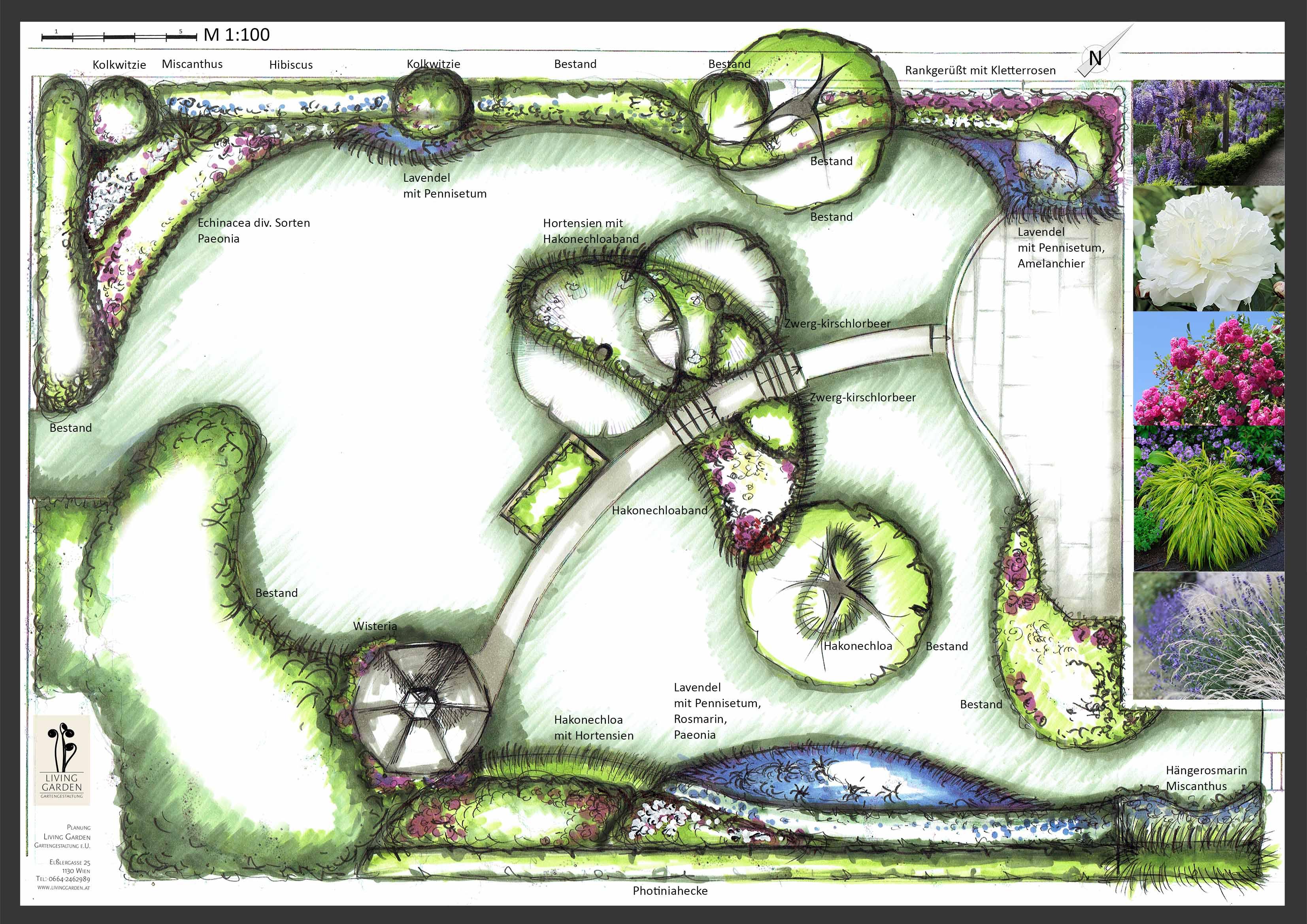 Gartenplanung copy (2)