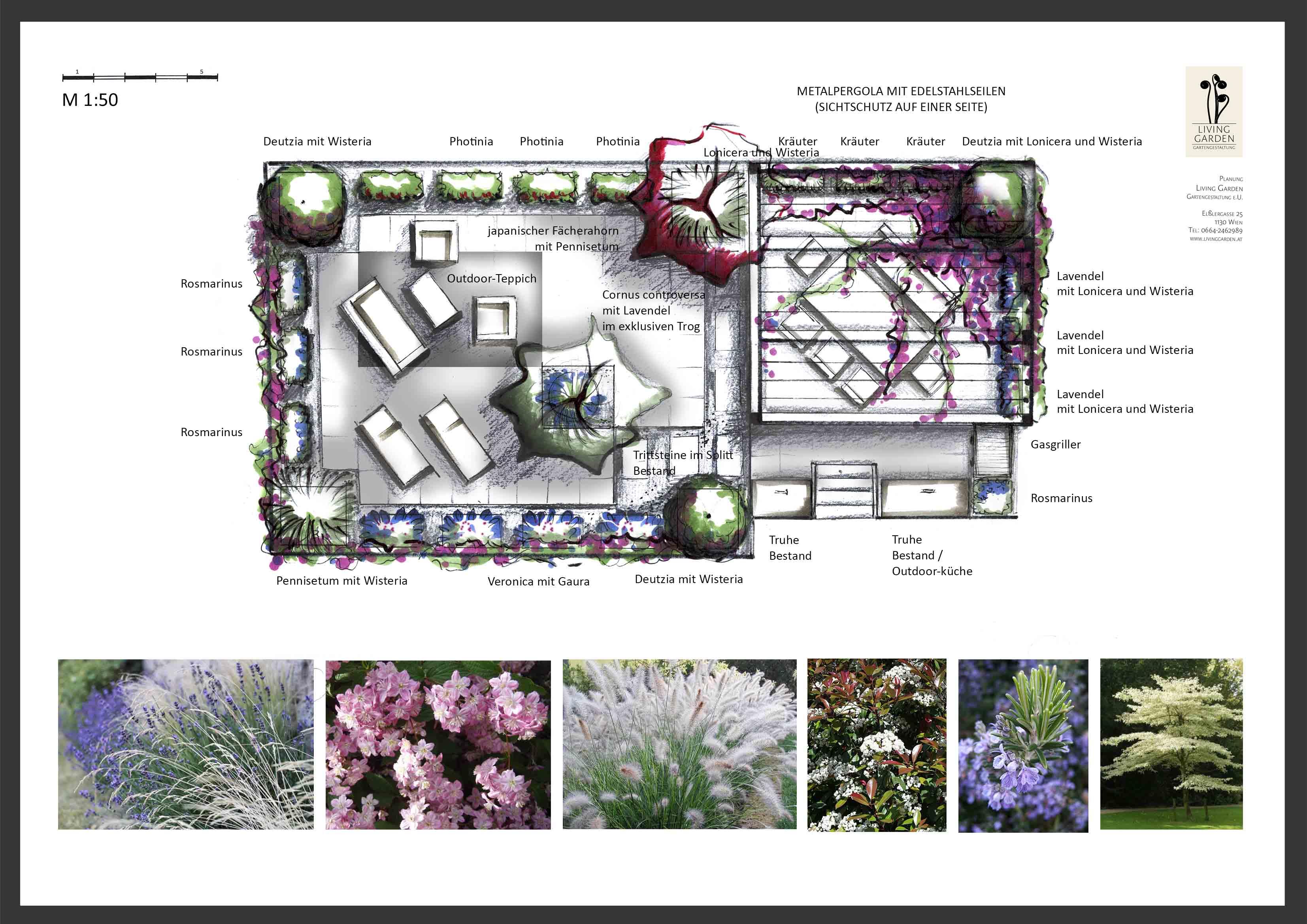 Gartenplanung-copy