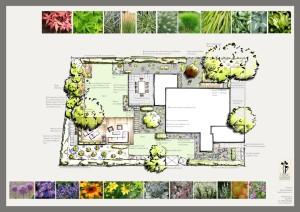 Das Bild zeigt die Planung einer Terrasse