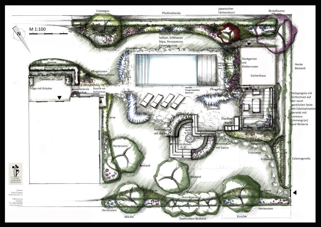 Online-Gartenplanung
